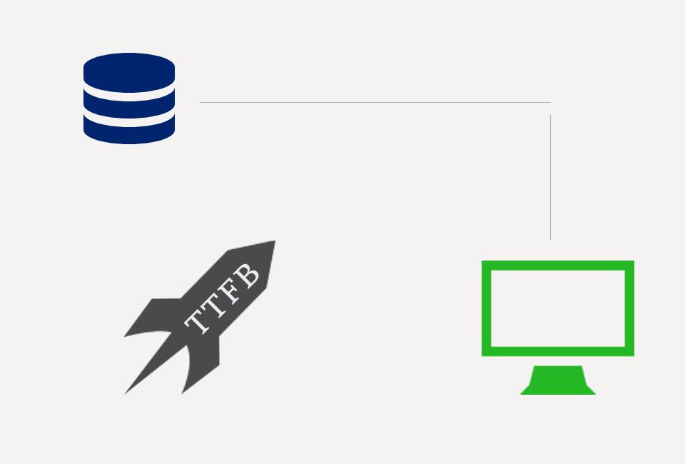idx-ttfb-hosting